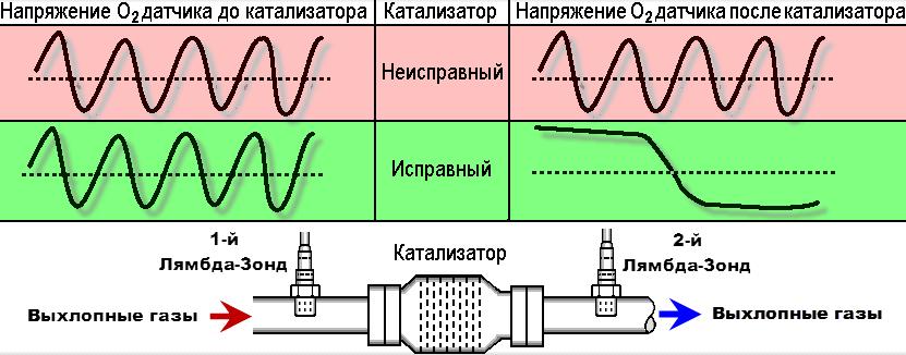 Демченко А.В. Воздушный стрелок 4 1